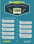 CREDIT UNIONS DOING THINGS DIFFERENTLY FOR OVER 100 YEARS