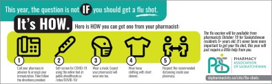 This year, the question is not IF you should get a flu shot.